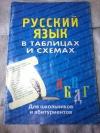 купить книгу Сост. Лушникова Н. А. - Русский язык в таблицах.