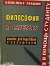 А. В. Якушев - Философия. Конспект лекций в схемах.